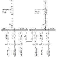 Расчет тока однофазного замыкания на землю в сети с изолированной нейтралью