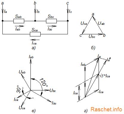 Расчетная схема и векторные диаграммы