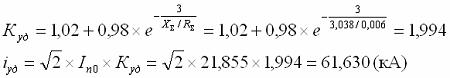 Ударный ток короткого замыкания в точке К1
