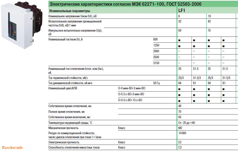 Электрические характеристики выключателя типа LF