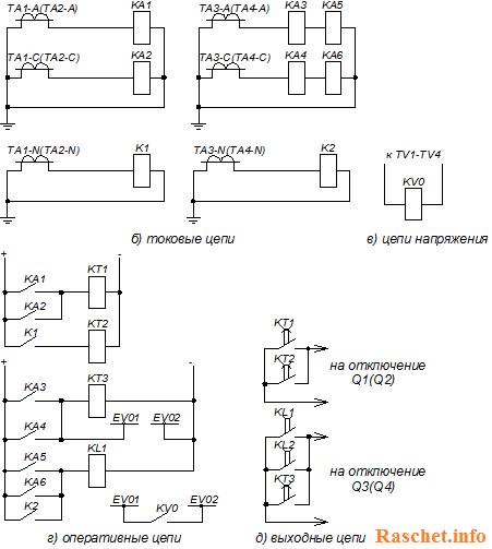 Рис.1 Схема локализации однофазных замыканий на землю с использованием токовых защит