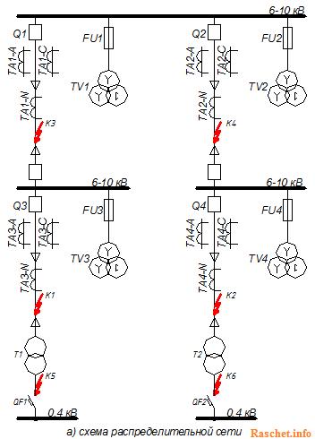 Схема распределительной сети
