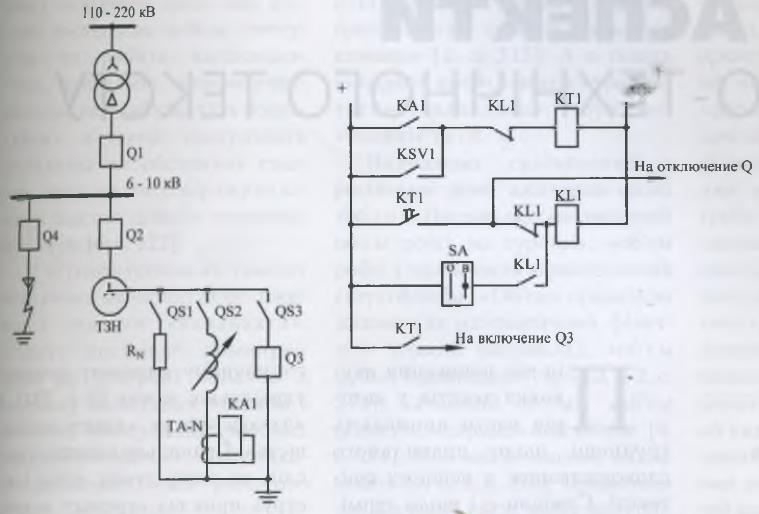Поясняющая схема и схема автоматического заземления нейтрали