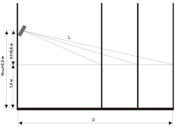 Рис. 2 - Вертикальная проекция крепления настенного оповещателя по НПБ