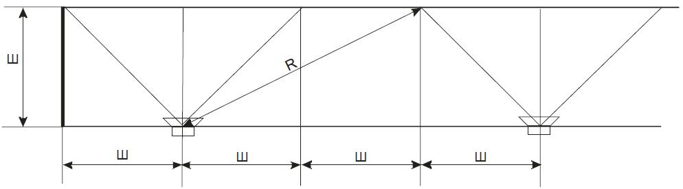 Рис.4 - Размещение оповещателей в помещении типа «Коридор» при ширине менее 3-х метров и расстояние «до расчётной точки