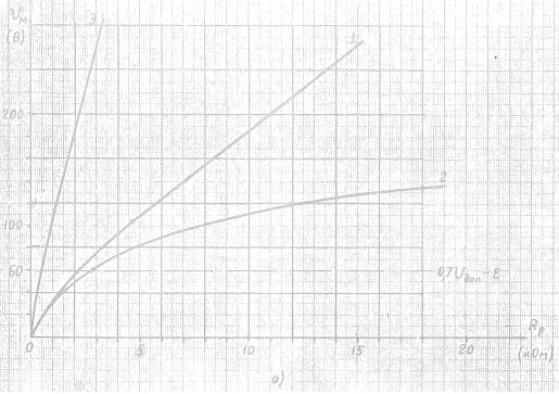 Рис.4 а) - Зависимость Uм=f(Rp) для реле РП-23/220 (кривая 1), РП-252/220 (кривая 2), реле серий ЭВ100 (без искрогасительного контура, (кривая 3)