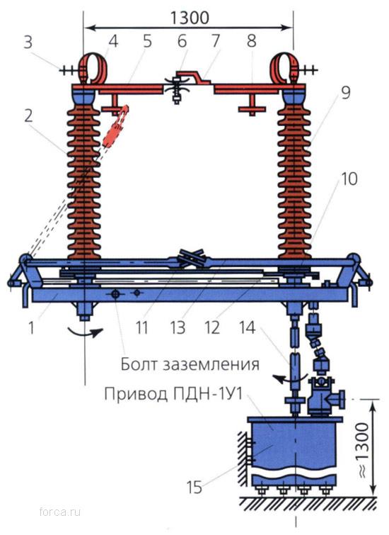 Разъединитель РНДЗ-110/1000У1