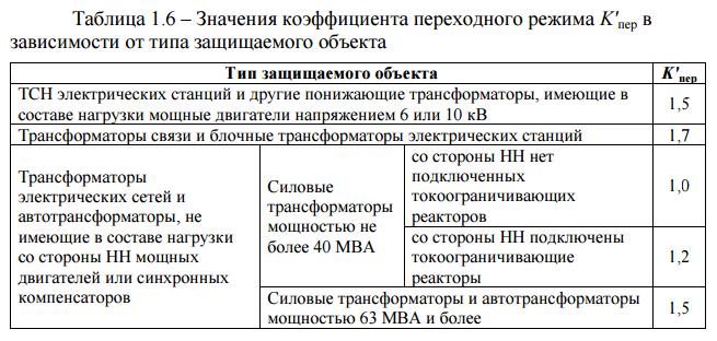 Таблица 1.6 - Значение коэффициента переходного режима К'пер в зависимости от типа защищаемого объекта