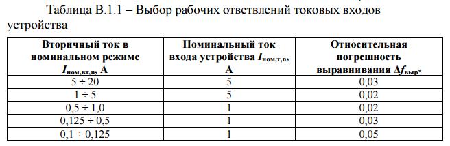 Таблица В.1.1 - Выбор рабочих отвлетвлений токовых входов устройств