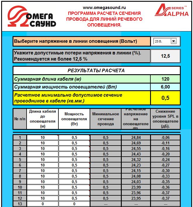 Рис.1 - Программа расчета сечения провода для речевого (сигнального) оповещения от фирмы «ОМЕГАСАУНД»