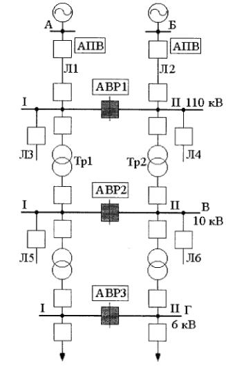 Рис.1 Схема с несколькими устройствами местных АВР двухстороннего действия и АПВ линий