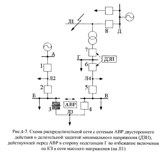 Схема распределительной сети с сетевым АВР