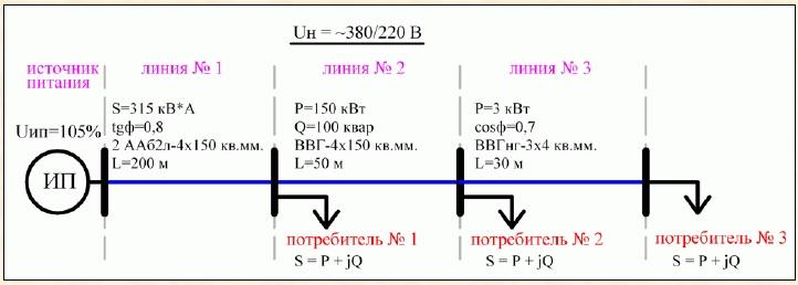 Рис.1 - Расчетная схема