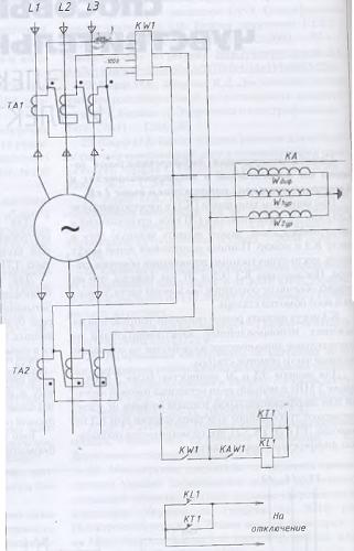 Рис.2 - Дифференциальная фильтровая направленная защита