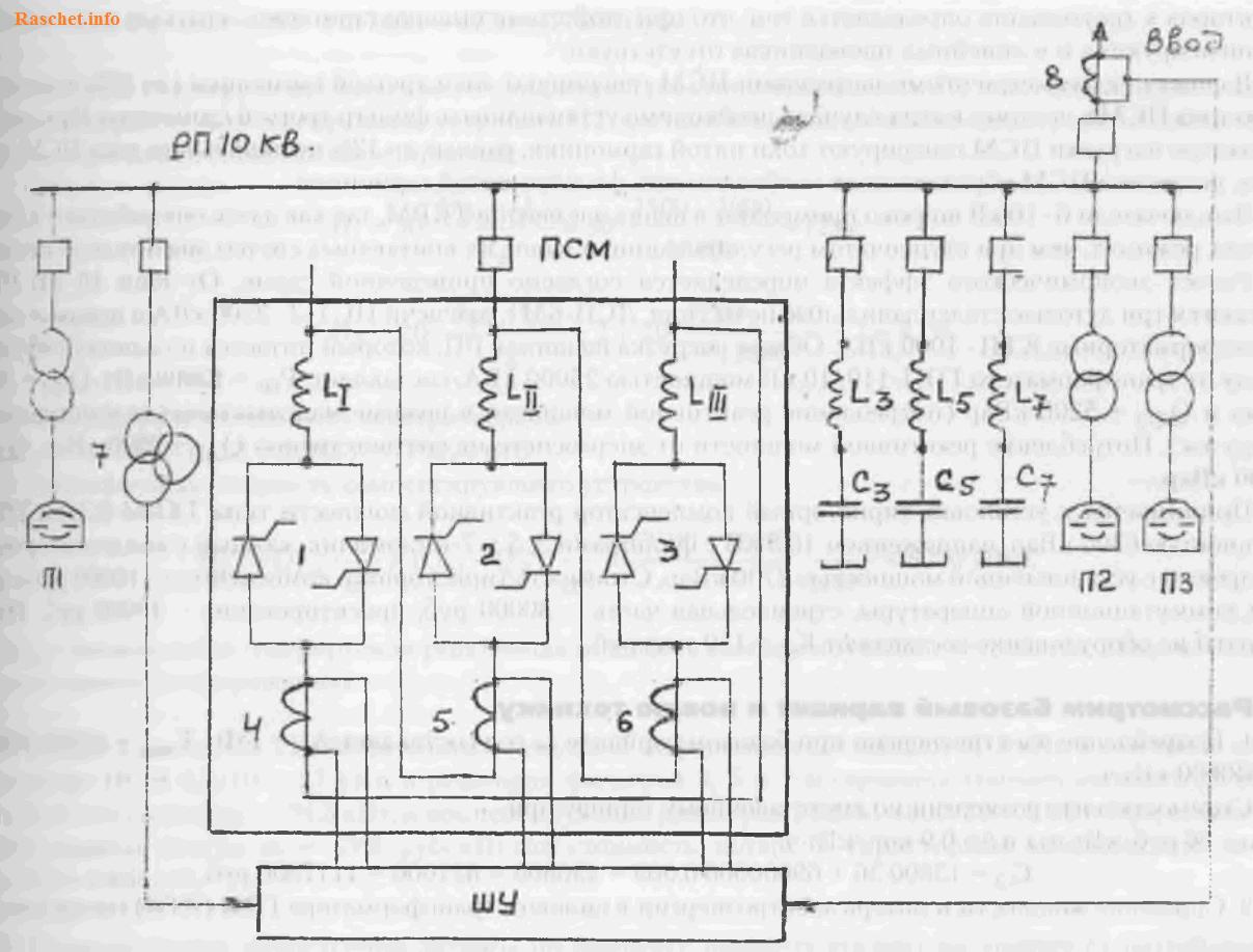 Функциональная схема тиристорного компенсатора реактивной мощности