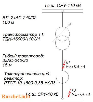 Рис.1 - Поясняющая схема