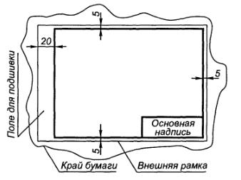 Рис.2 — Оформление формата листа ГОСТ 2.301-68