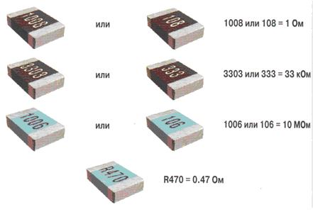 Рис.1 – Пример выбора номинала резисторов марки SMD фирмы Philips
