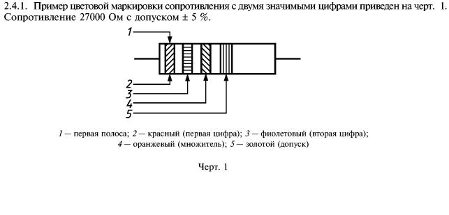 Пример выбор номинала резистора по стандартной цветовой маркировкой для 4 полосок