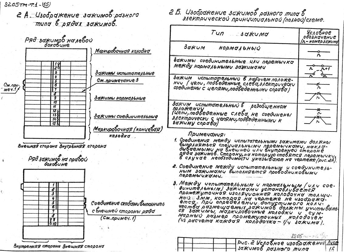Изображение зажимов разного типа в электрической принципиальной схеме