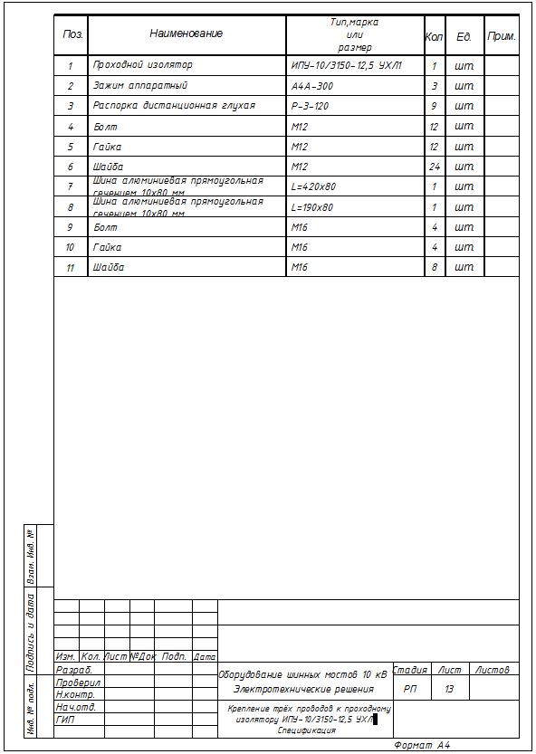 Крепление трёх проводов к проходному изолятору ИПУ-10/3150-12,5 УХЛ1. Спецификация