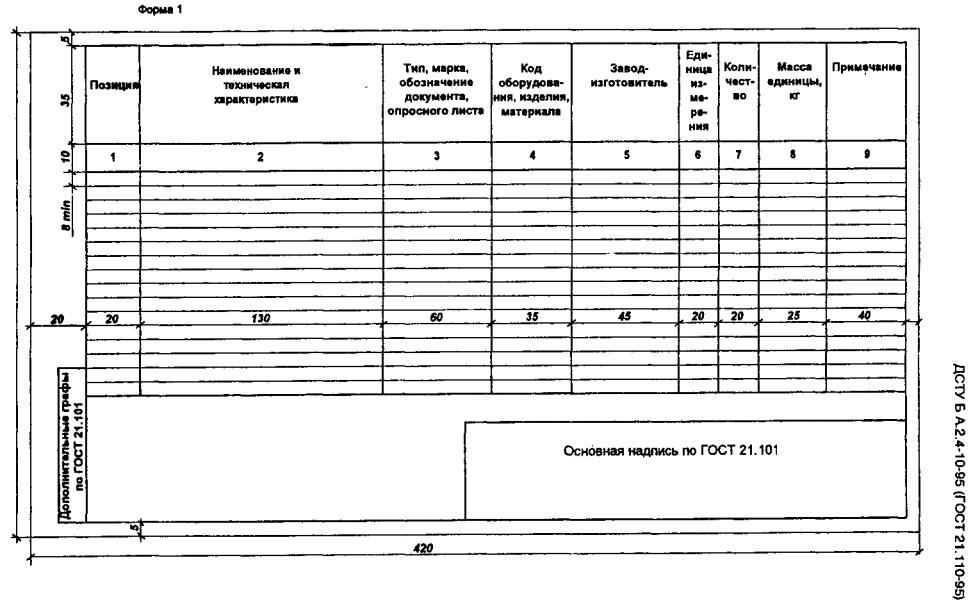 Форма 1 – Спецификация оборудования, изделий и материалов ДСТУ Б А.2.4-10-95 (ГОСТ 21.110-95)