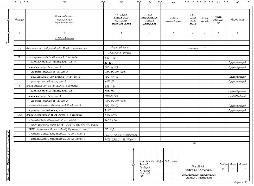 Пример заполнения спецификации по форме 1 ДСТУ Б А.2.4-10-95 (ГОСТ 21.110-95) для ОРУ 35 кВ в формате dwg