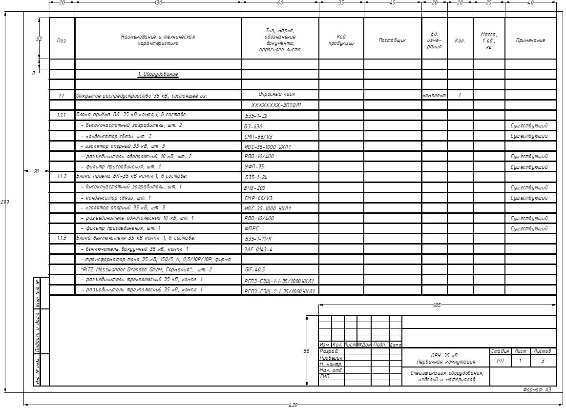 Пример заполнения спецификации по форме 1 ГОСТ 21.110-2013 для ОРУ 35 кВ в формате dwg
