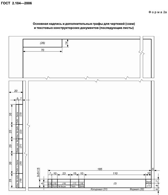 Форма 2a ГОСТ 2.104-2006