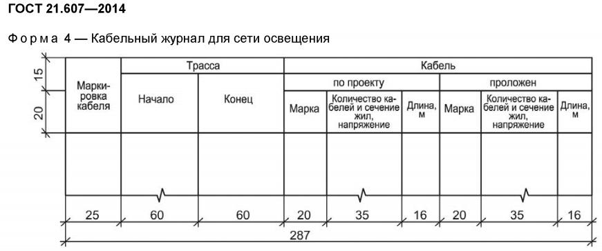 Форма 4 ГОСТ 21.607-2014