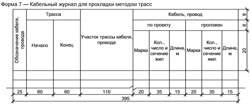 Форма 7 ГОСТ 21.613-2014