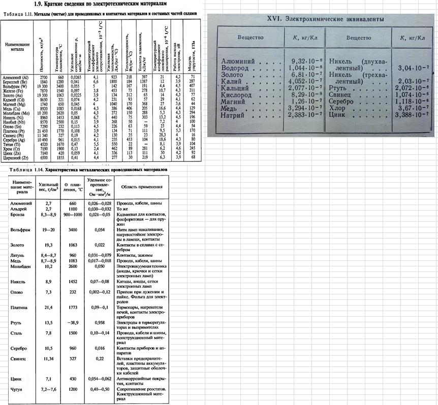 Калькулятор основных формул электротехники в Excel, справка
