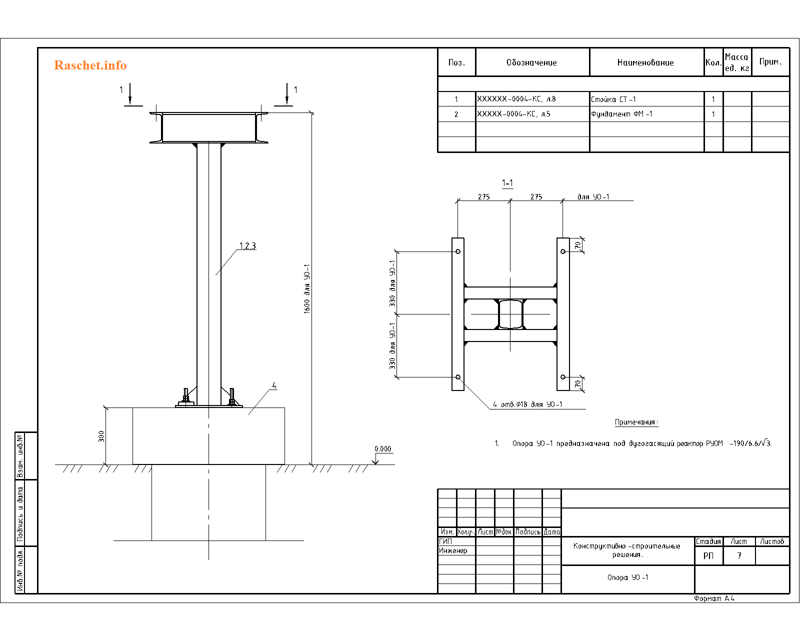 Опора типа УО-1