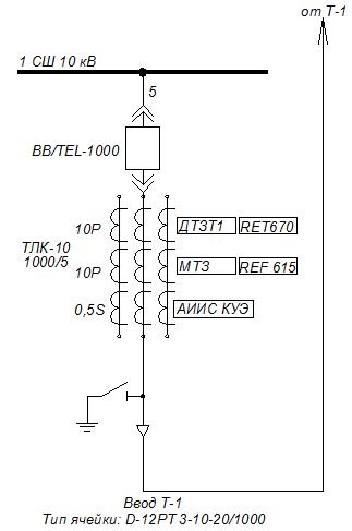 Рис.3 - Схема распределения защит 10 кВ по кернам трансформаторов тока