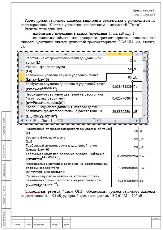 Оформленный расчет уровня звукового давления громкоговорителя SC-615M, презентация в Excel
