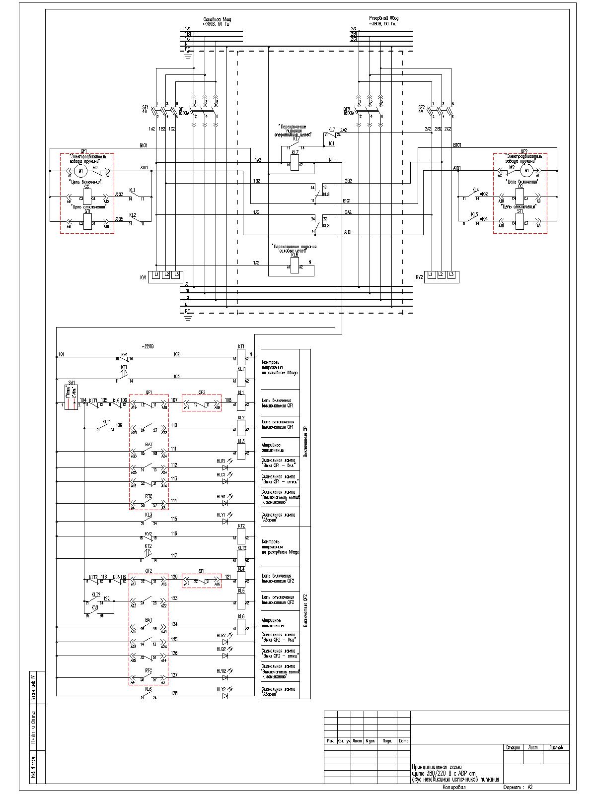Схема АВР 380 В от двух независимых источников питания