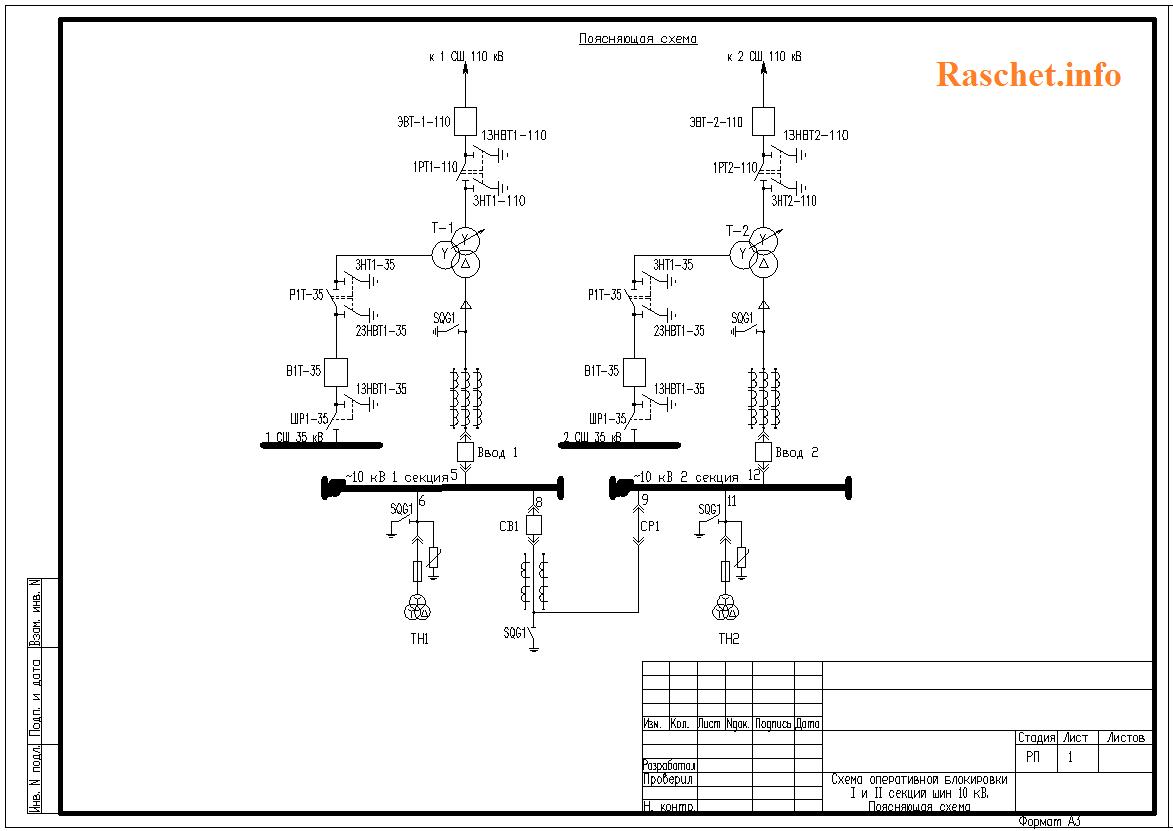 Схема оперативной блокировки. Поясняющая схема