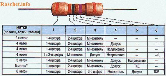Программа конденсатор v1.2