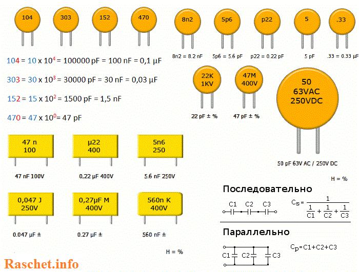 Определение емкости конденсатора
