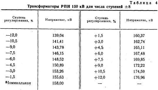 Таблица 4 ГОСТ 12965-85