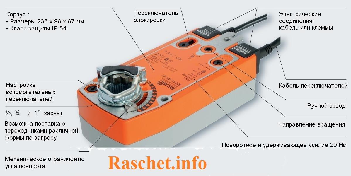 электропривод с пружинным возвратом типа BF230