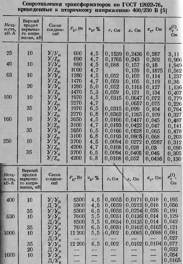 Сопротивление трансформаторов по ГОСТ 12022-76