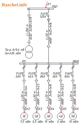 Рис.1 – Однолинейная электрическая схема 380 В