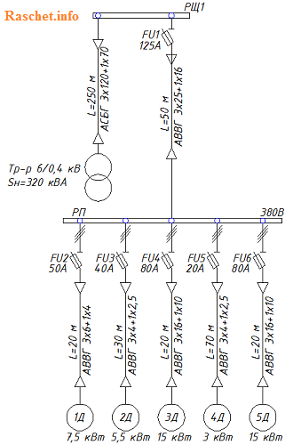 Рис. 1 – Схема защиты плавкими предохранителями группы короткозамкнутых асинхронных двигателей