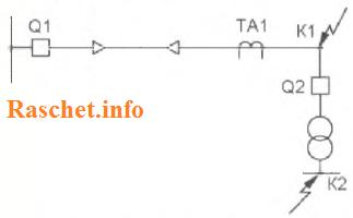 Рис.1б - Кабельно-воздушная линия