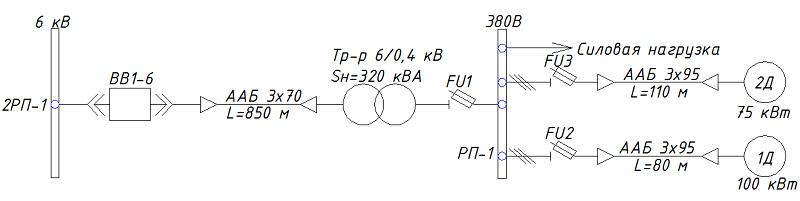 Однолинейная схема 0,4 кВ