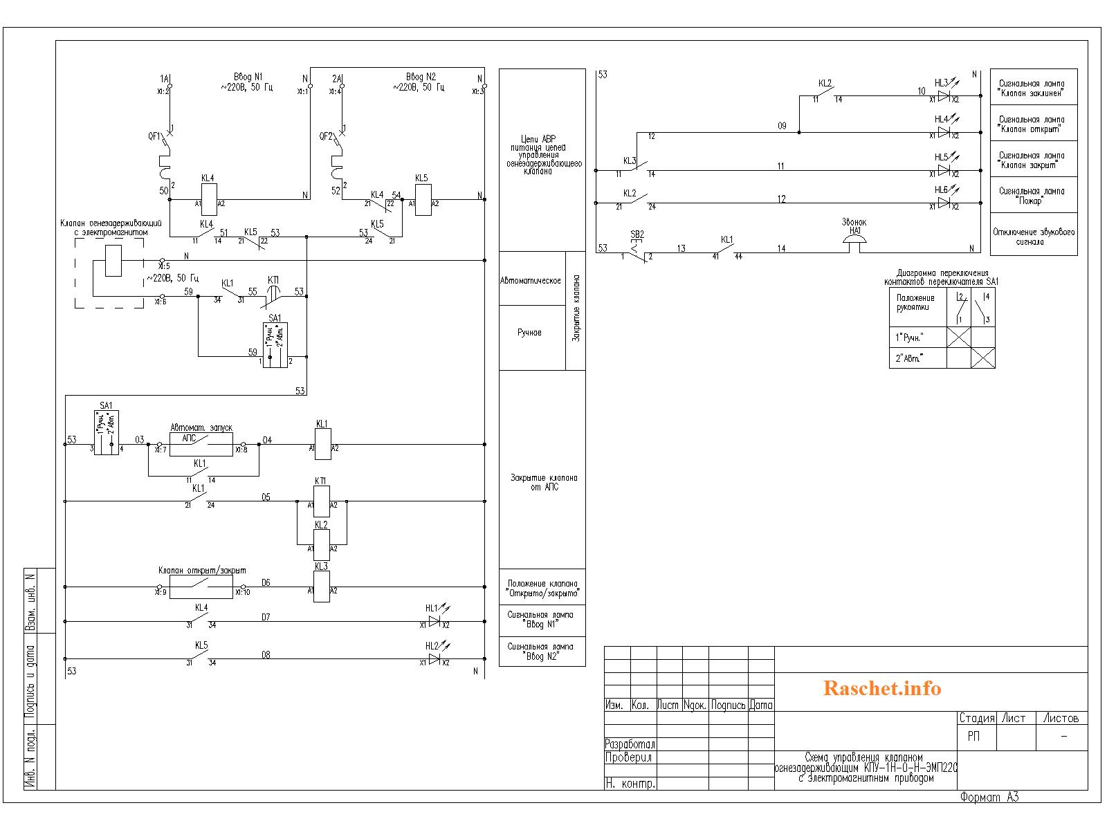 Схема управления огнезадерживающего клапана КПУ-1Н с электромагнитным приводом.dwg