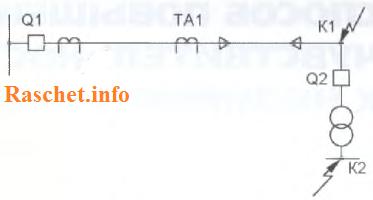Рис.1a - Воздушно-кабельная линия