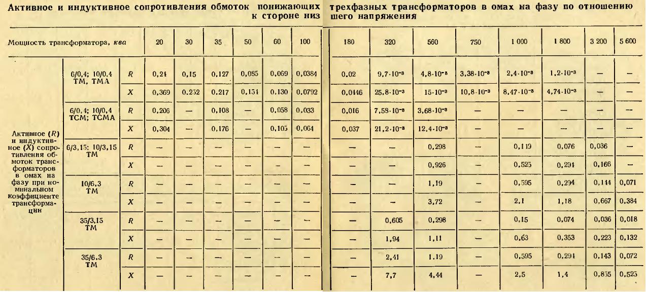 Таблица 7 - Активное и индуктивное сопротивление обмоток трансформаторов