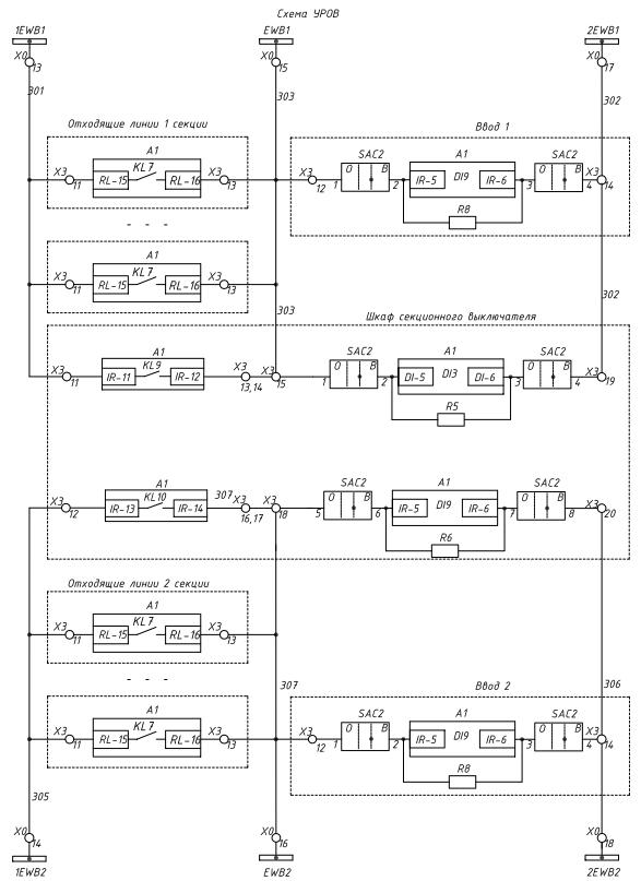 Рис.1 - Схема УРОВ в КРУ 6(10) кВ